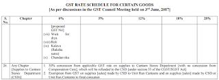 gst+rate+csd+urc+canteen