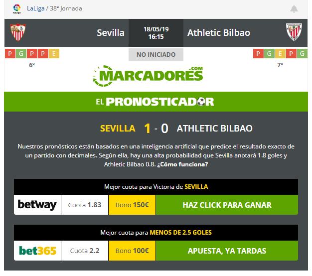 Pronóstico Sevilla Athletic Club