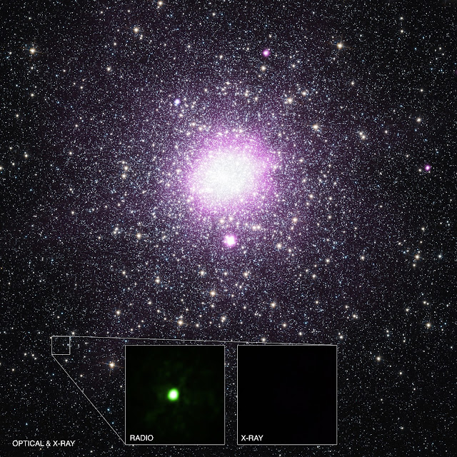 Clandestine black hole may represent new population