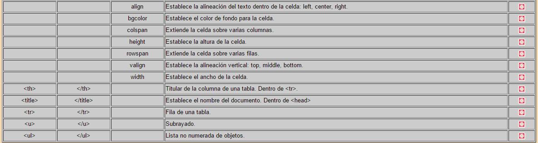 Atributos HTML 4