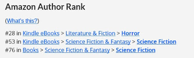 Amazon author rank - Brian Niemeier