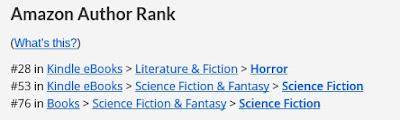 Amazon author rank - Brian Niemeier
