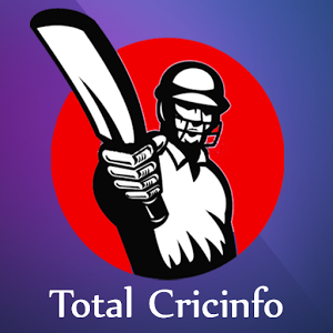 Live Cricket Scores IPL 2016