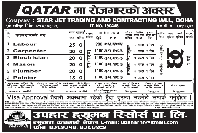 Jobs in Qatar for Nepali, Salary Rs 31,283