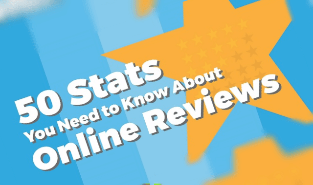 50 Stats You Need to Know About Online Reviews
