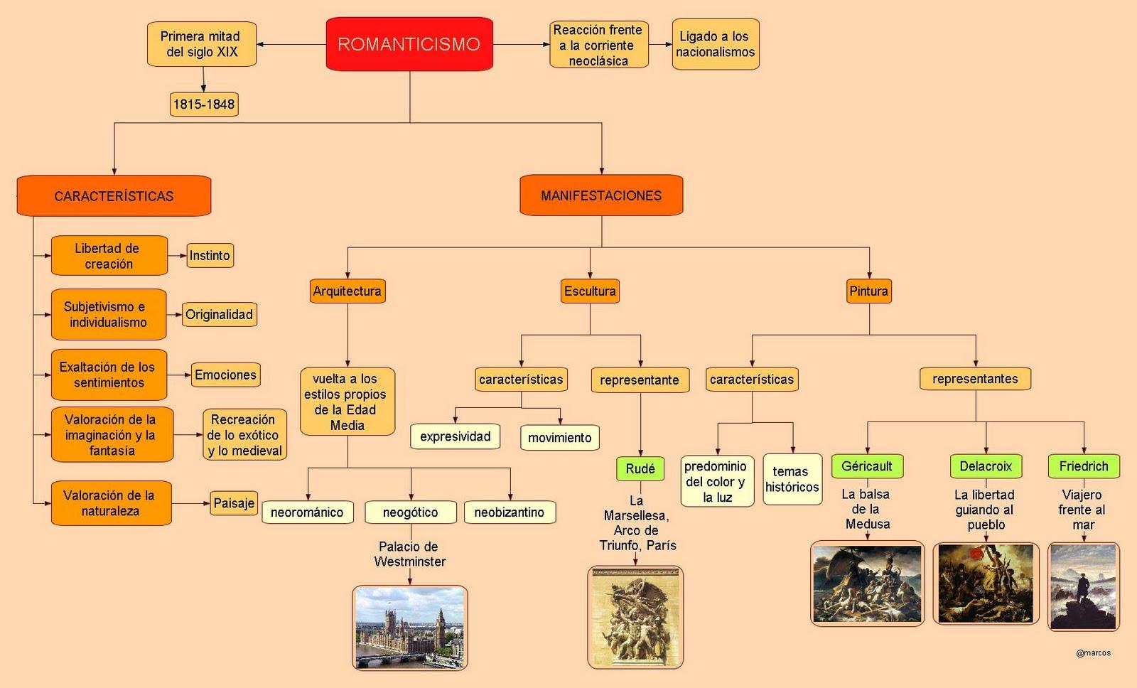 HISTORIA DEL ARTE RESUMEN EBOOK DOWNLOAD