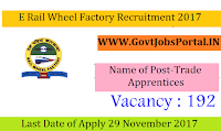 Rail Wheel Factory Recruitment 2017- 192 Trade Apprentices