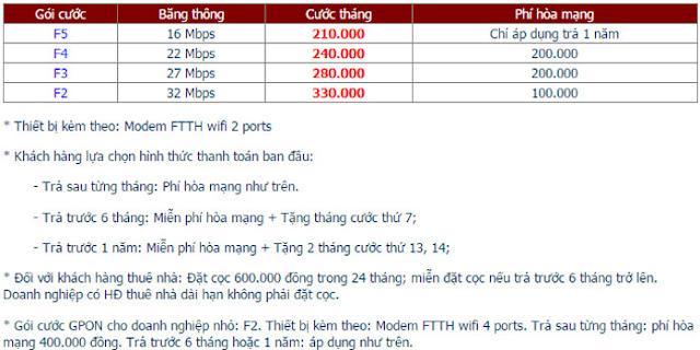 Lắp Mạng Internet FPT Phường Ngọc Khánh 1
