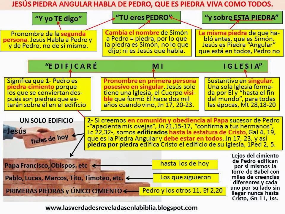 Las verdades reveladas de la Biblia AAA La Piedra Angular la