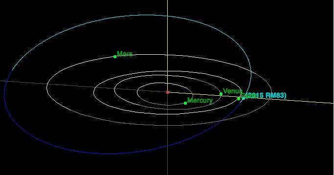 asteroid hitting the sun - photo #38