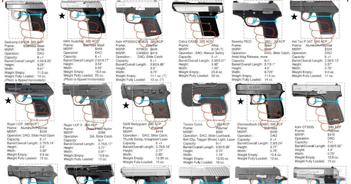 K 11 Gun Ammo and Gun Collector...