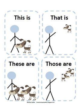 Cara Memahami Penggunaan This, That, These, Those Serta There Is Dan There Are