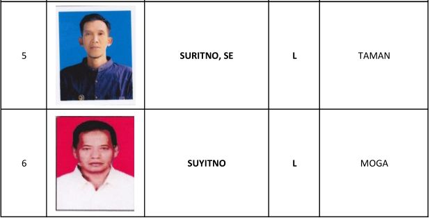 5 Suritno SE, 6 Suyitno
