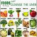 Best Foods For Liver health