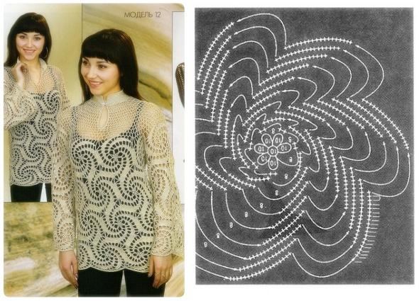 Patron Crochet Jersey Dibujos 3d