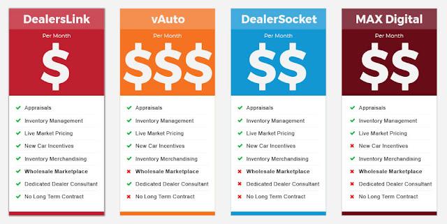 DealersLink Comparison Chart. Get the same features as vAuto, DealerSocket or Max Digital.