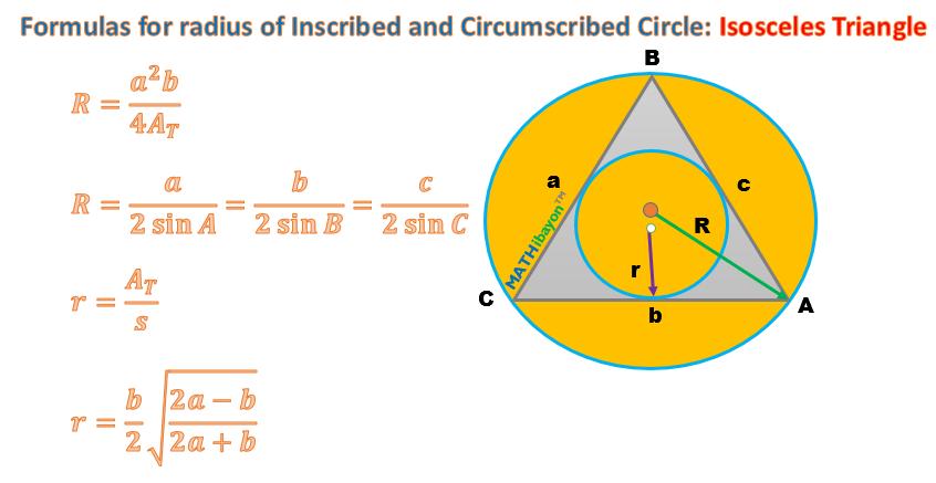 Isosceles Triangle Geometry Equations Tessshebaylo