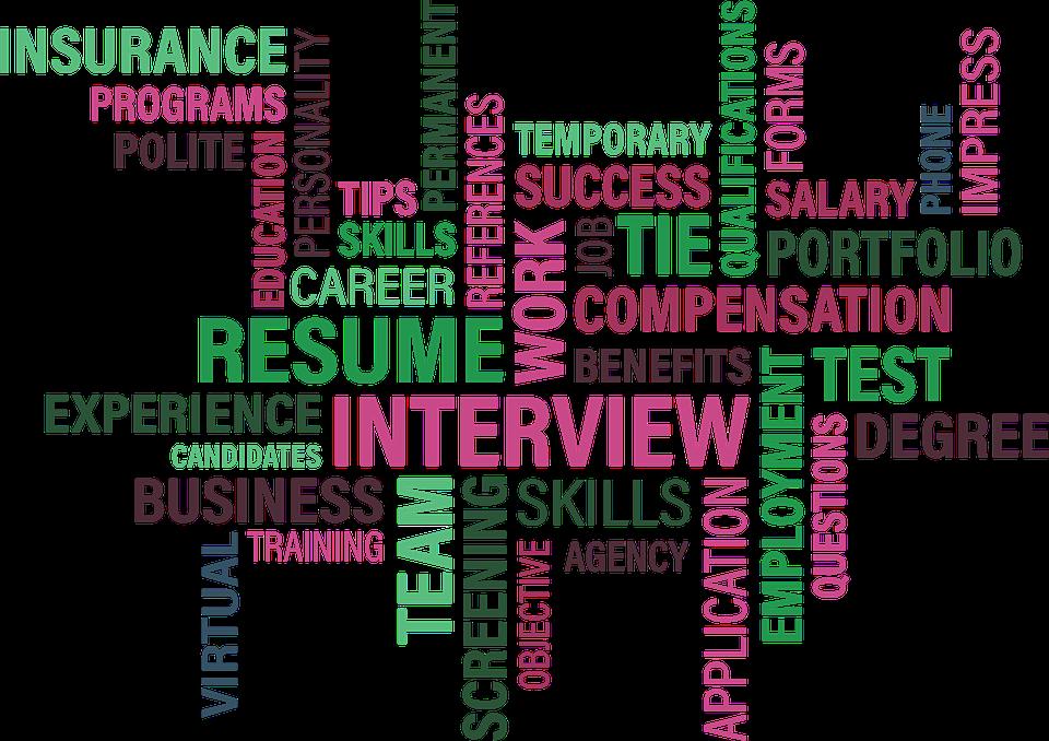 5 Post Contoh Interview Kerja Bahasa Inggris