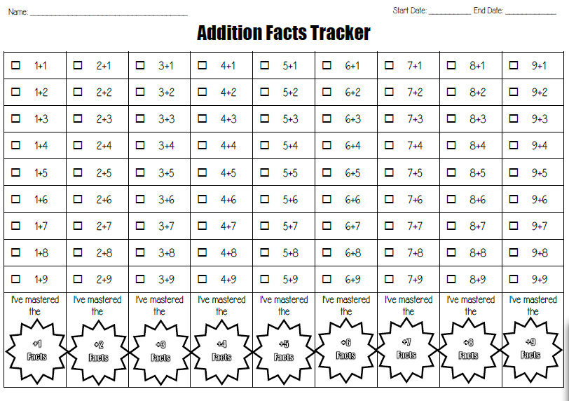 Number Names Worksheets addition math facts chart : Math Facts Progress Charts ~ TJ Homeschooling