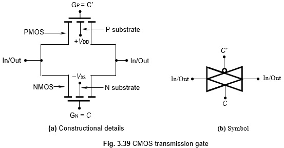 Cmos Circuit Diagram | Cmos Transmission Gate Working Electronics And Communications