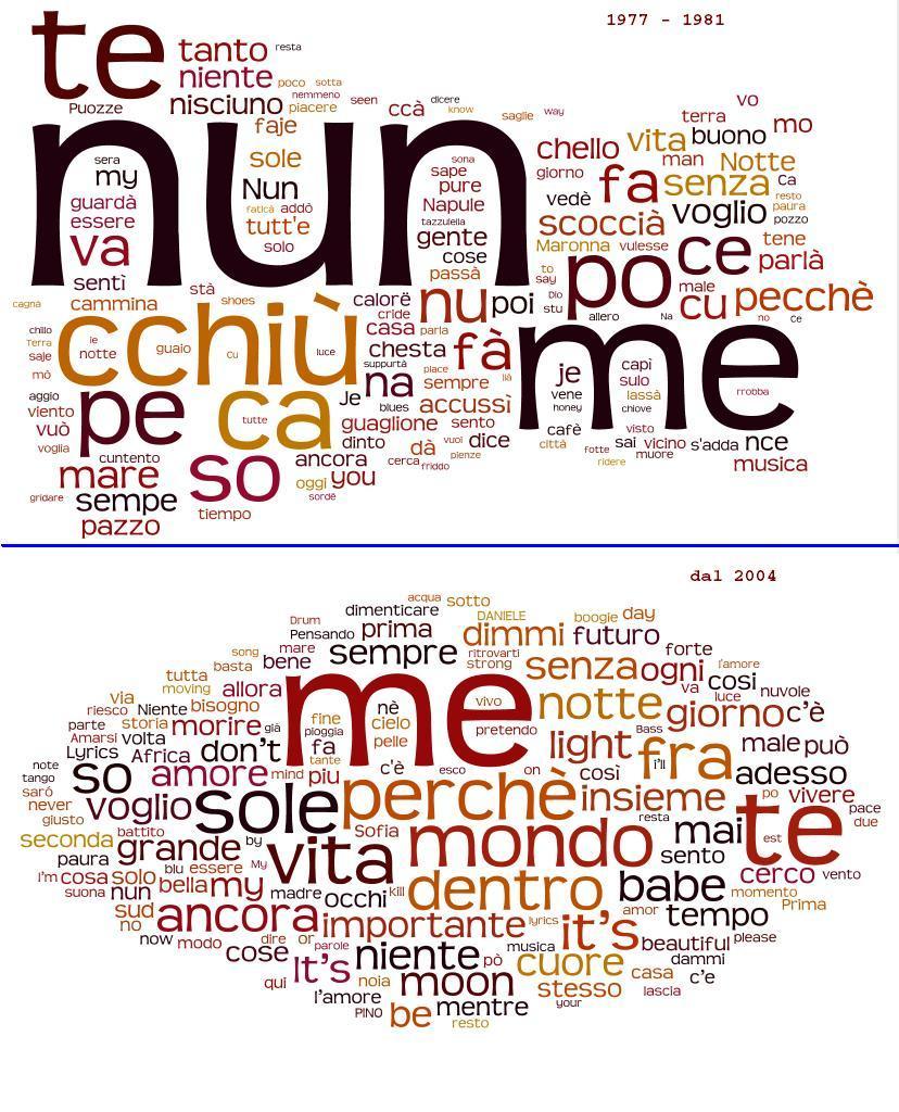 Favoloso il divano sul cortile: Le parole di Pino Daniele EY03
