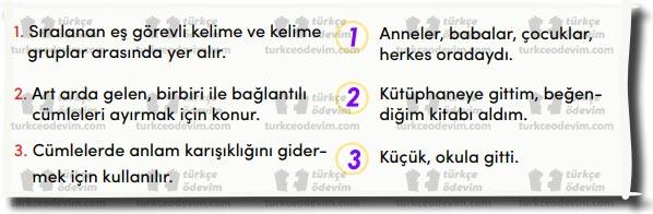 4. Sınıf MEB Yayınları Türkçe 28. 29. 30. 31. Sayfa Cevapları Konuşan Kitap Metni