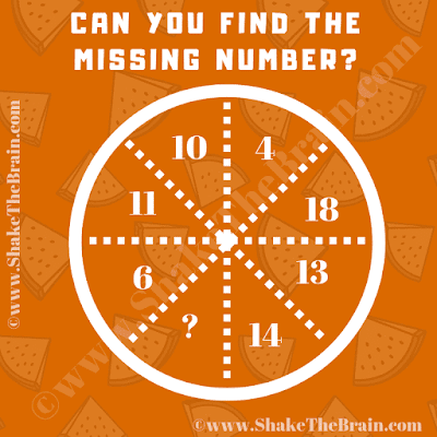 In this Circle Maths Picture Puzzle, your challenge is to find the value of the missing number