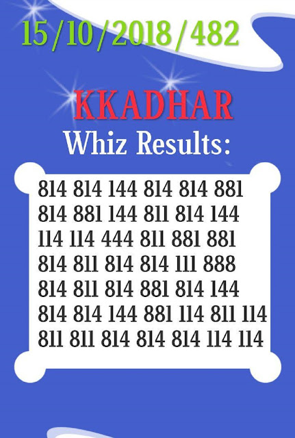 Kerala lottery abc guessing win win w-482 on 15.10.2018 by KK