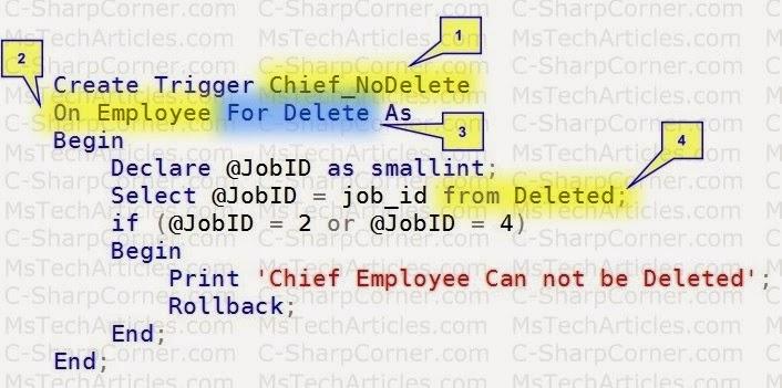 Figure 4: DML Trigger After Delete
