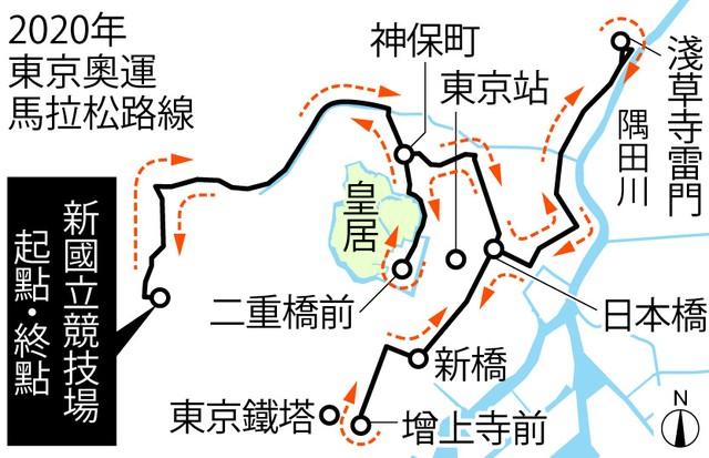 林公子生活遊記: 2020年東京奧運馬拉松路線正式公佈!!圍繞著東京名勝跑過去 欣賞當中的風景