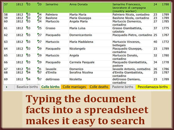 A well-organized spreadsheet is best for making records searchable.