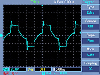 waveform showing when there's No PWM, with Load attached