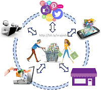 omni channel, online shopping, e tailing, multi channel, bafara, v rajesh retail, shopping, shopper