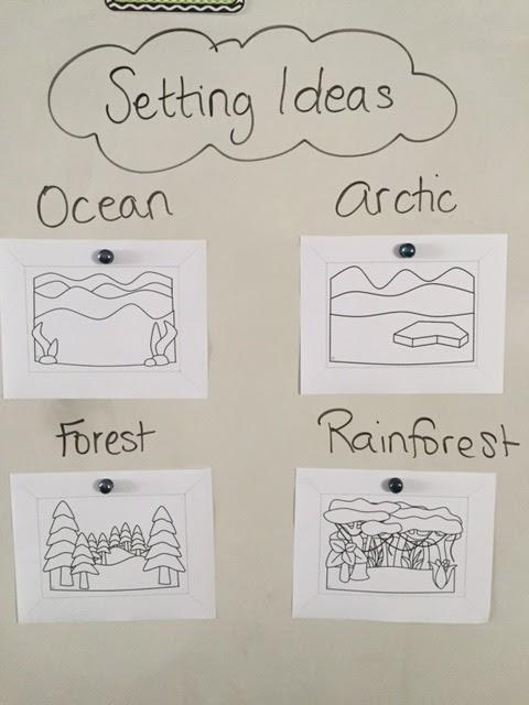 I Love My Classroom: Ecosystem Dioramas