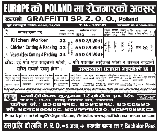 Jobs in Europe Poland for Nepali, Salary Rs 61,507