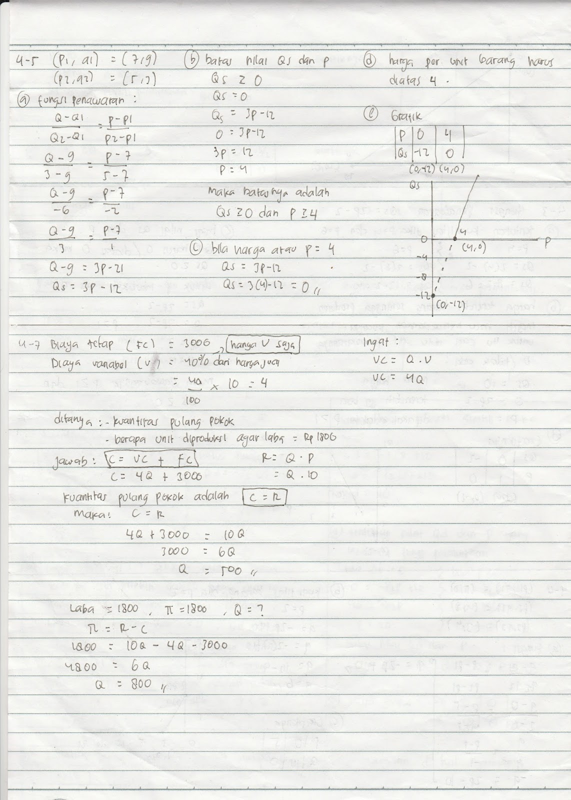 Kunci Jawaban Buku Statistika Nata Wirawan Edisi Keempat Bab 4