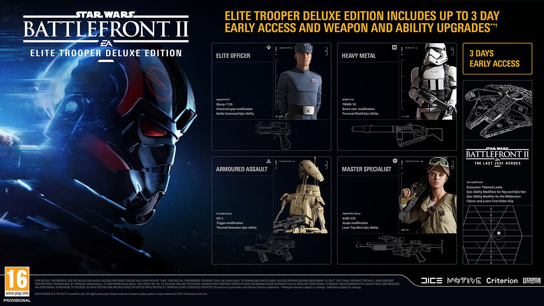 Star Wars Battlefront Ii Dlc And Pre Order Bonuses