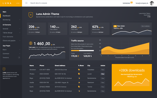 download luna - responsive admin theme