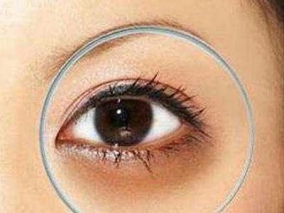 Kenalpasti Masalah Kesihatan Melalui Mata