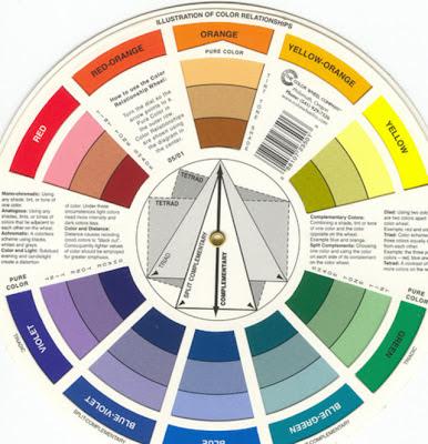 Jo michaels blog color wheel - Color wheel interior design ...