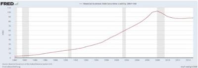 Crisis  y  desarrollo  capitalista, finanzas, bonos, recapitalización bancaria... Relaciones de fuerza intercapitalistas. [1] - Página 21 Gr%25C3%25A1fico1