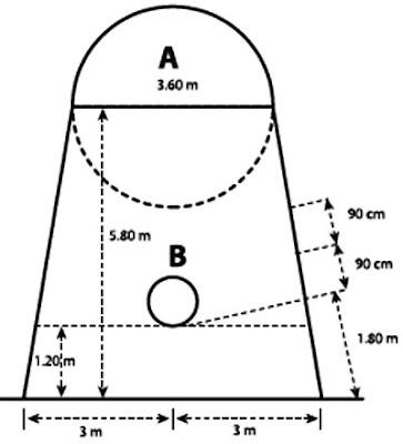 Gambar ukuran ring bola basket standar