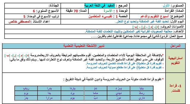 جذاذات جميع مكونات اللغة العربية للمستوى الأول الأسبوع 5 من الوحدة 1 أسبوع الدعم مرجع المفيد في اللغة العربية