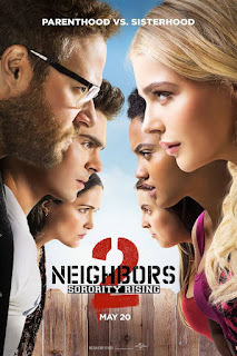 Watch Neighbors 2: Sorority Rising (2016) movie free online