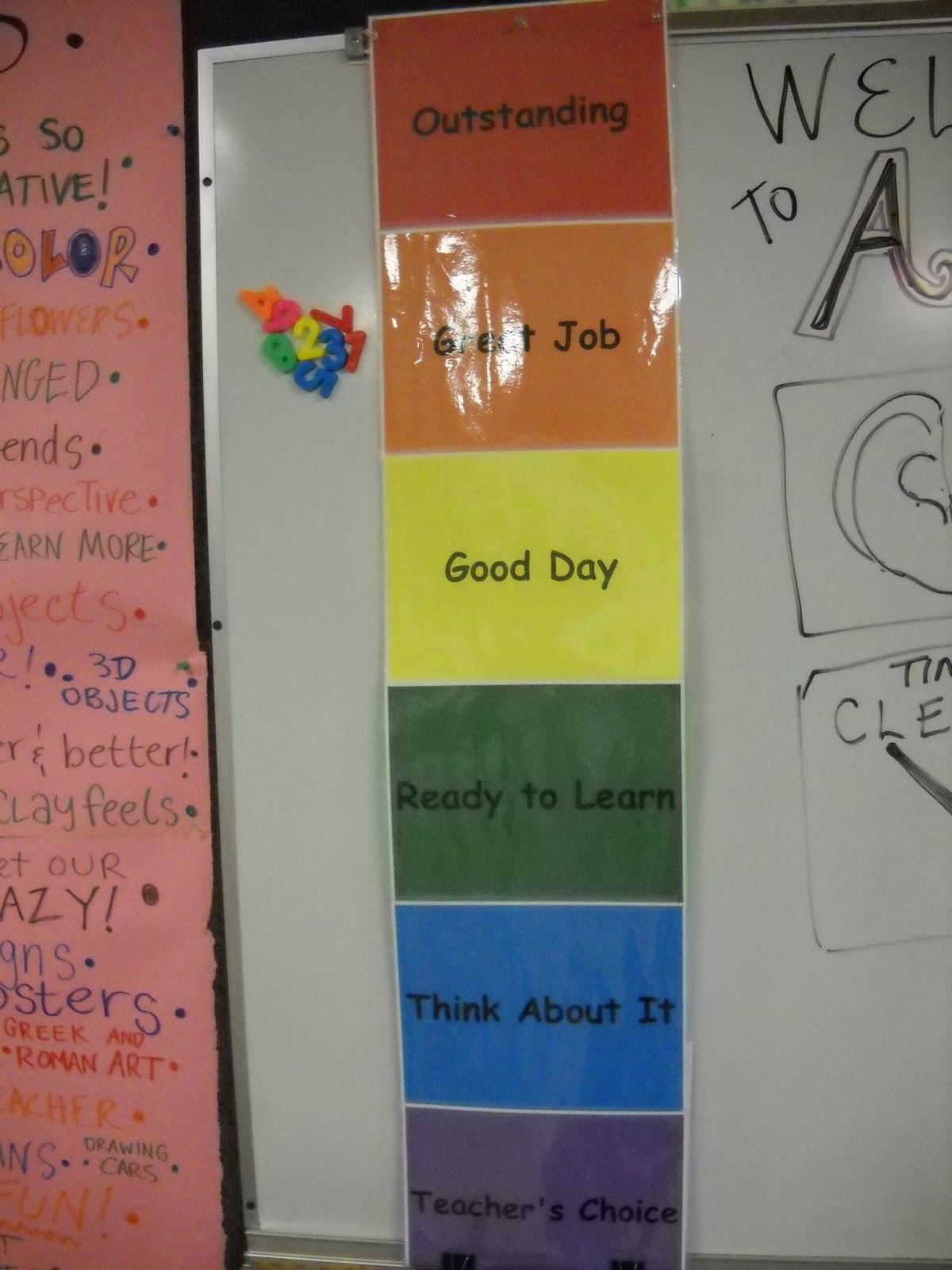 Teach Art And Create Classroom Behavior Chart