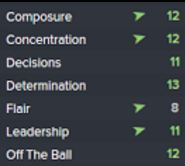 mental attributes football manager