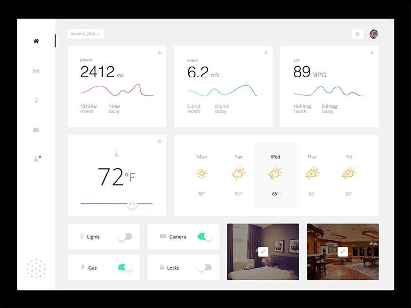 Monitoring Dashboard UI PSD