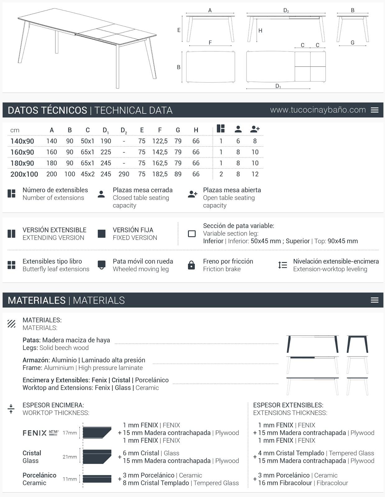 Dimensiones Cocina | Dimensions Of A Kitchen Dimensiones De Una ...