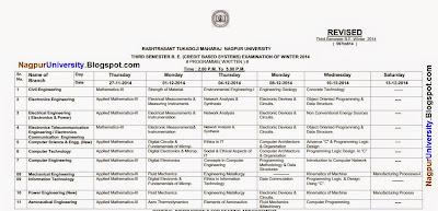 R t m nagpur winter b e c b s 2014 time table for Rtmnu time table 4th sem