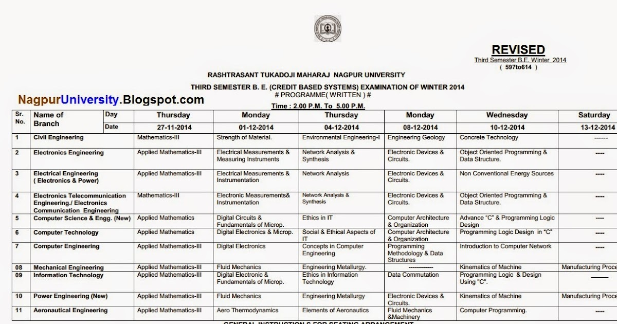 rtmnu time table of electronic and telecommunication of